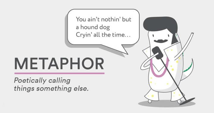 Translating metaphor