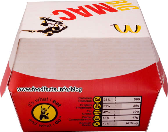 McDonald's nutrition symbols